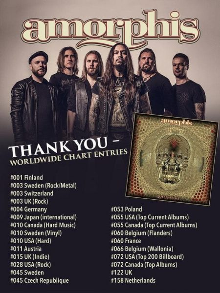 Amorphis - Queen Of Time charts